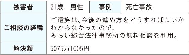 hyou-20200507.jpg